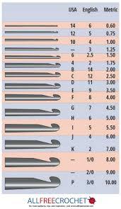 Crochet Baby Sweater Size Chart 6 Best Crochet Hooks To Use Crochet Patterns By Size