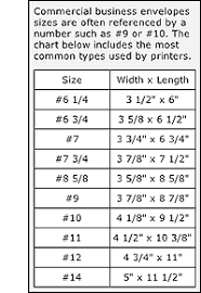 Envelope Size Chart For Printers On The Spot Printing Custom Stationary Letterhead And