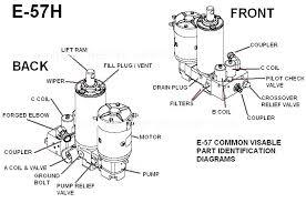 meyers plow switch wiring diagram wiring diagram meyers coil diagram wiring diagram meyers plow switch wiring diagram