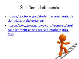 Common Core State Standards Vertical Alignment Charts Math Vertical Alignment Vertical Coherence When A Curriculum Is