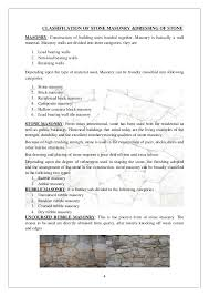 Small Picture Classification of stone masonryinterior design student work
