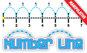 Image result for images of the number line