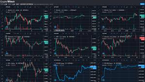 Multiple Crypto Charts In 1 Screen L33t Medium