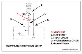 Map Sensor Schematic Wiring Diagrams