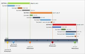 Gantt Chart Mac Gantt Chart Template For Mac Merrychristmaswishes Info