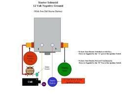 ford solenoid wiring diagram gm wiring diagram libraries ford solenoid switch wiring diagram wiring diagramsgm starter motor wiring diagram old schematic rebuild parts circuit