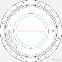 John F Kennedy Birth Chart John F Kennedy Birth Chart