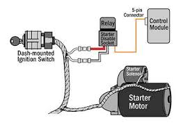 car security installation guide Viper Remote Start Wiring Diagram properly spliced starter disable wire viper remote starter wiring diagram
