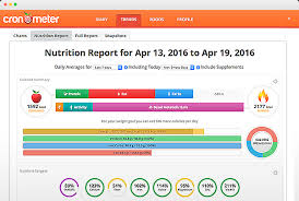 Food Journal Online Cronometer Track Nutrition Count Calories