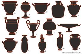 Grecian Pottery Designs Greek Pottery Britannica