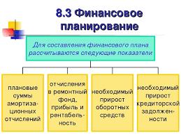 Курсовая работа Финансовое планирование деятельности предприятия  Курсовая работа на тему финансовое планирование деятельности предприятия