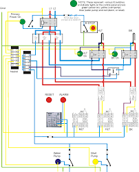 control wiring shopping images source homebrewtalk com photo borderline brewing cos control panel wiring sche 56891 html homebrewtalk com