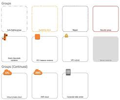 architecture of computer. find more in aws architecture diagrams solution of computer