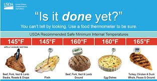 Food Safety Time And Temperature Chart Why You Need A Meat Thermometer