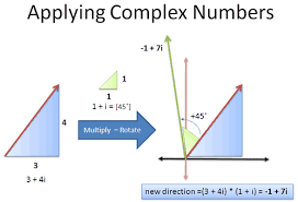 Rotating Numbers Understanding Why Complex Multiplication Works Betterexplained