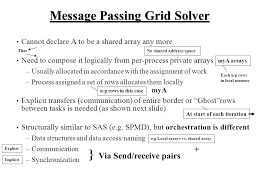 steps in creating a parallel program ppt message passing grid solver