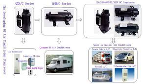 air conditioning unit for car. the developing of air conditioning compressor. compressor .jpg unit for car w