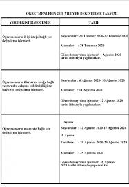 MEB 2020 İl İçi, İl Dışı ve Özür Grubu Öğretmen Atama ve Yer Değiştirme  Takvimi