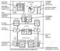 electricalsystemcontrolpanel jpg flight deck electrical system control panel