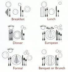 Table Setting Chart Dining Etiquette Table Settings Table