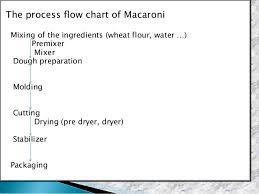 Manufacturing Process Flow Chart Pdf Maida Process Flow Chart Cookies Manufacturing Flow Chart