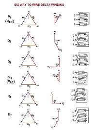 vector group of transformer electrical notes articles polarity