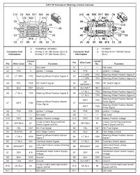 2004 gmc sierra radio wiring diagram sample wiring diagram sample gmc sierra wiring diagram 2004 gmc sierra radio wiring diagram collection 2005 chevy silverado radio wiring diagram for printable