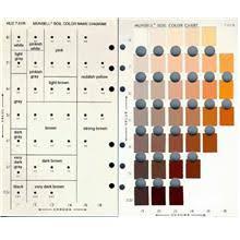 Eijkelkamp Munsell Soil Colour Chart Best Price In Malaysia