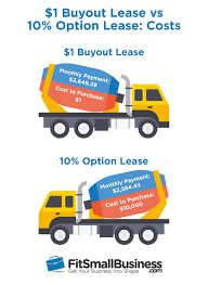 lease vs buy business vehicle equipment leasing the ultimate guide