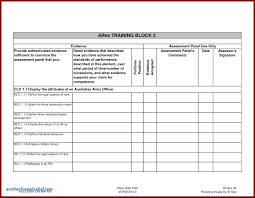 Test Report Template Uat Testing Template Unique New Test Summary Report Template My 14