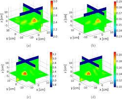 Grain Bin Monitoring Via Electromagnetic Imaging Sciencedirect