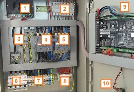 automatic transfer switch genset controller automatic transfer switch panel