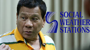 Image result for duterte sws october 2017