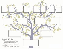 pedigree tree 25 unique pedigree chart ideas on pinterest family genealogy