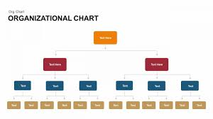 034 Template Ideas Editing An Org Chart On Smartdraw