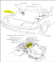 infiniti q q dash light not displaying no other issue here is a diagram of the box you should be looking at graphic