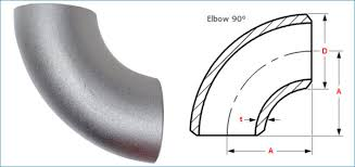 Butt Weld Elbow Weight Supplier Of Quality Forged Fittings