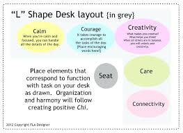feng shui in the office. Feng Shui Office Layout Wonderful With A Twist Of Lime Great For The Boring But . In
