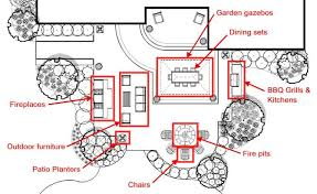 Small Picture Image result for landscape design drawing symbols Landscape