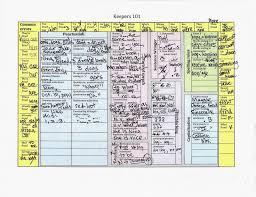Chart Keeper Bernabei Writing Tools Grammar Keeper 101 Chart