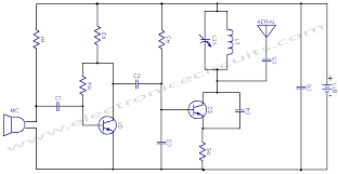 3v fm transmitter electronic circuits 3v fm transmitter circuit diagram frequency modulation transmitter circuits