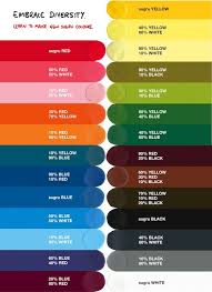 Paint Colour Chart Pdf Pin By Pu Jissy On My Inspiration Color Mixing Chart