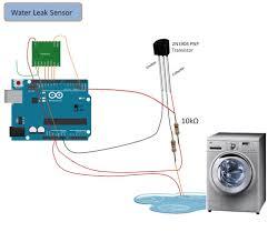 20 wireless arduino home automation w openhab • hackaday io washer dryer smartifier laundry room sensor