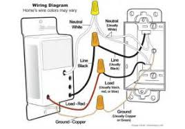 clipsal dimmer switch wiring diagram images to install a dimmer how to install a dimmer switch