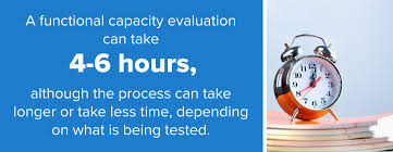 A Comprehensive Functional Capacity Evaluation Guide