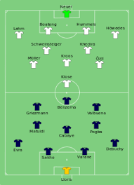 Spieltag der gruppe f gegen mexiko. Fussball Weltmeisterschaft 2014 Finalrunde Wikipedia