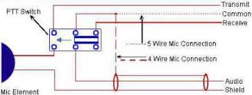 4 pin cb mic wiring 4 image wiring diagram cb radio mic wiring diagrams images pin cb mic wiring diagram on 4 pin cb mic