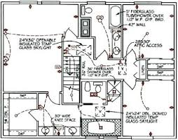 Beautiful home electrical drawing symbols images electrical system