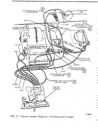 wiring diagram 69 mustang wiring all about wiring diagram 1984 mustang wiring harness at 79 Mustang Wiring Diagram