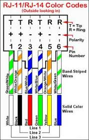 cable color code chart oh how many times! bell system at&t old Telephone Wiring Diagram Uk phone wiring diagram telephone socket wiring diagram telephone wiring diagram wires